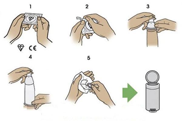 Những bước hướng dẫn sử dụng bao cao su để đạt hiệu quả cao nhất