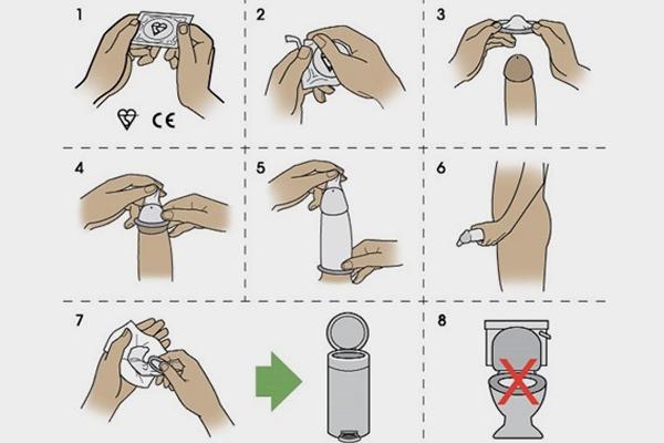 Hình ảnh minh họa cách bước sử dụng bao cao su cho nam